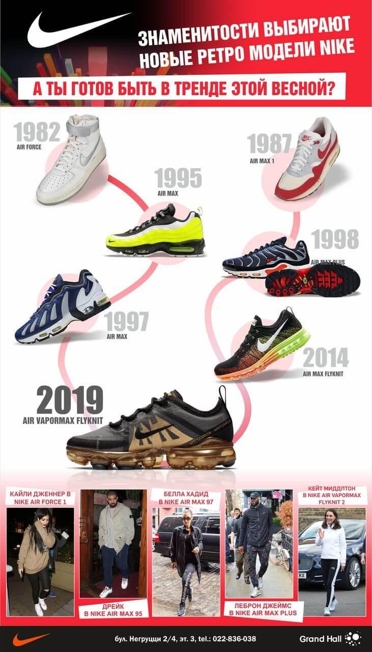 Nike: Este în vogă